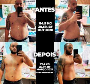 antes e depois - marketing para nutricionistas